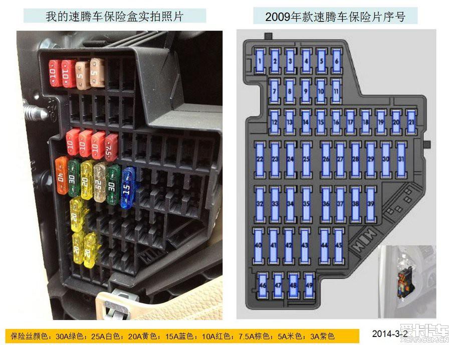 奥迪a6保险盒对照图高清图片