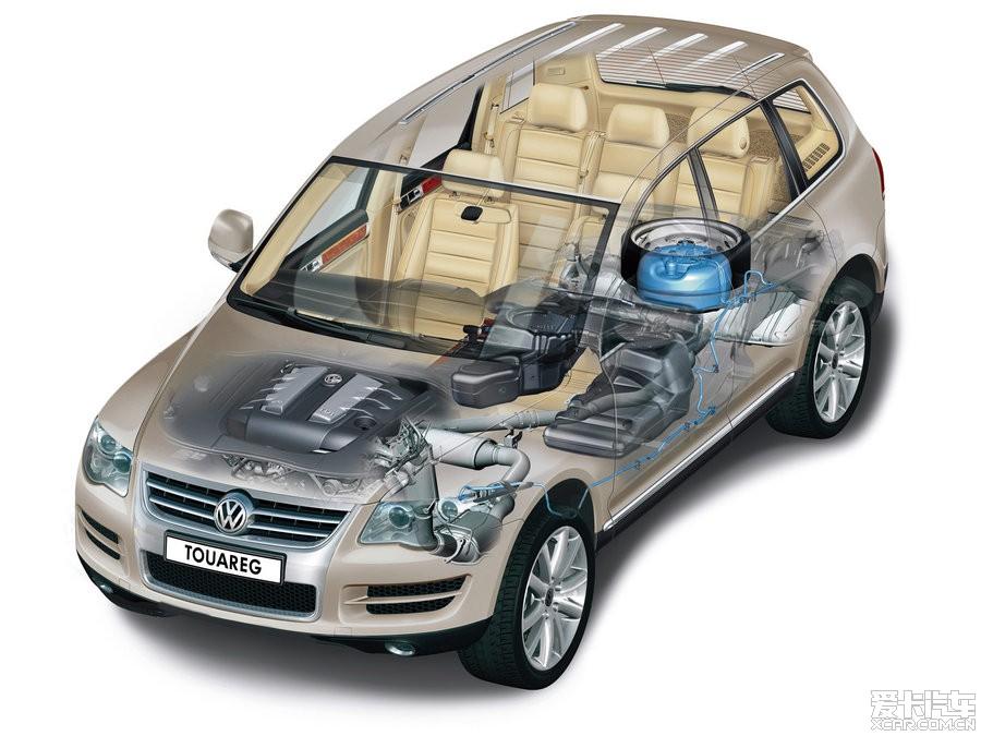 汽车论坛大全 途锐论坛 03 正文    上一些发动机的图片和车身结构
