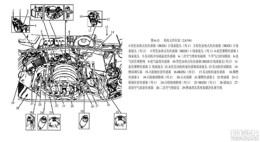 > 帕萨特b5v6 发动机元件位置图图片