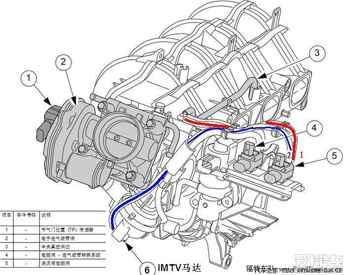 关于进气电磁阀的问题.请专家上座._福克斯论坛图片