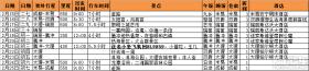 150215——我要去大理,还有腾冲瑞丽(春节自驾更新完毕)