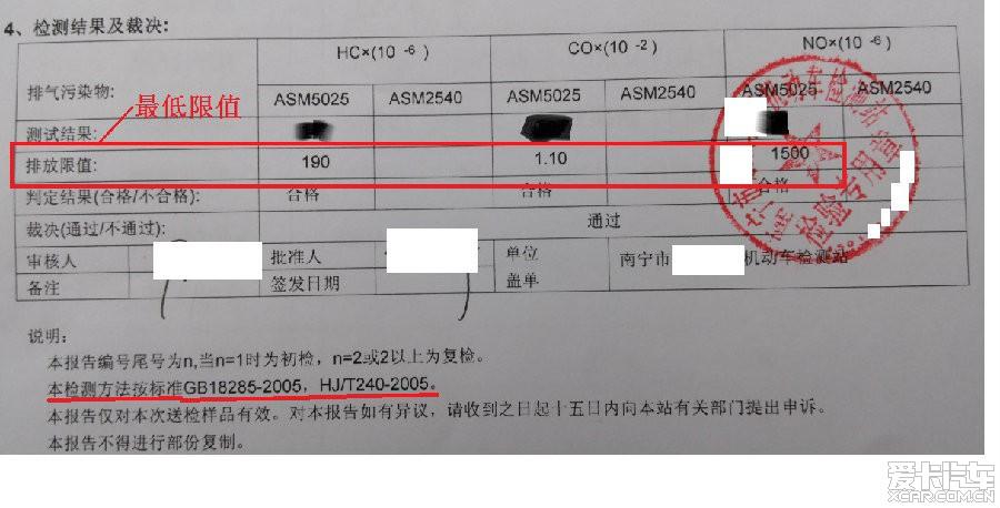 揭秘南宁绿标车尾气检验的标准和方法_广西汽车论坛