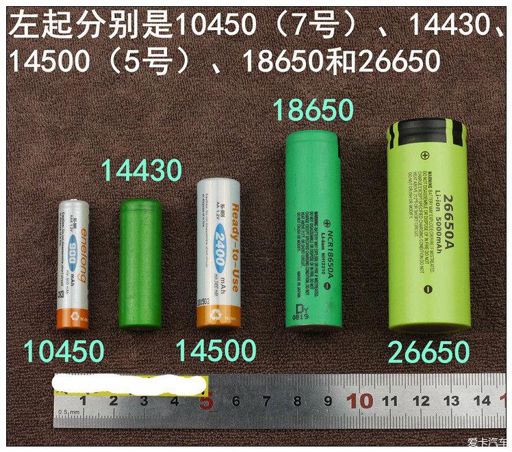 关于可充电锂电池的一点小科普,非专业人士纯