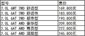 【现场直播】售价16.98-24.58万元,全新CX-5上市