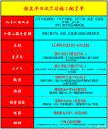2015新款汉兰达音响改装-武汉前沿车改【新汉兰达音响改装】