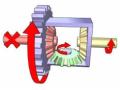 电磁电控差速锁、气动控制机械锁、自动机械锁等差速锁优缺点初探