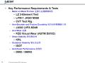 路博润CVT10波箱油的台架报告,发现本田CVT油比较烂