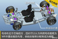 最近炒得凶的深圳车企造秒杀特斯拉的电动超跑。。不是比亚迪