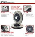 台湾SGD高登打孔划线刹车盘