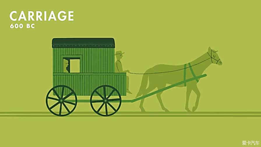 牛人自制视频,2分半钟看懂人类交通工具发展史