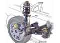 汽车减震器损坏了怎么办?减震器维修提示