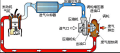 涡轮增压器知识