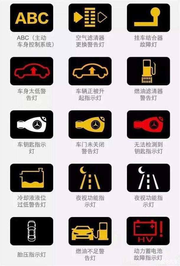 汽车仪表盘上的指示灯都代表啥意思?
