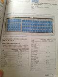 【14款polo保险丝盒线路图解】【车内保险丝列表】