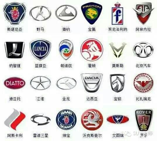世界豪车标志及名称_豪车名字和标志大全 _排行榜大全