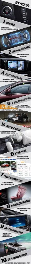 众泰T600打造十全十美用车体验