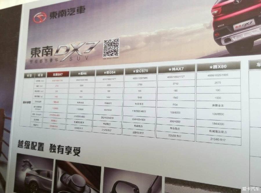 东南DX7越享未来 高端大气上档次,低调奢华有内涵高清图片