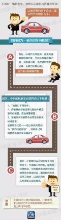 私家车能不能跑专车?份子钱可能取消?网约车新规全解读!