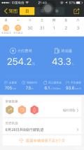 G20杭州出发,日照烟台威海青岛自驾游