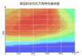 给大家科普一下日本燃油排放标准JC08模式
