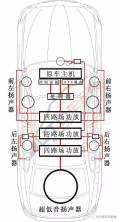 广州车元素宝马7系汽车音响改装,打造移动音乐厅,最专业的音响