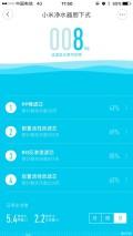 使用小米净水器的成本统计,参考