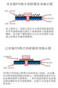 2011帕萨特安装RUNTEK吸震垫100公里反馈