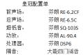 皇冠音响怎么改,广州车元素皇冠专业汽车音响改装案例,芬朗音响