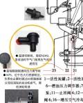 涡轮再循环阀和涡轮泄压阀
