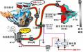 艾泽瑞5厂家增配电子真空助力泵,解决刹车失灵