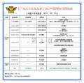 【广东・汉兰达・自驾游】2017河源叶园温泉聚会召集