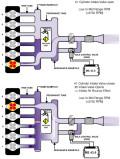 宝马3系列E46M54引擎可变进气阀门(DISA)维修