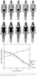 如何辨别姑娘的腿是不是真的大长腿