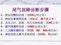 年检尾气检测一氧化氮超标