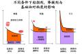 全世界只有日本把PMA用于内燃机油,它有什么优缺点呢?