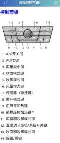【锐腾有车知识】14全面解读锐腾空调使用说明