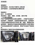 武汉万嘉:本田奥德赛汽车音响改装喇叭音响四门全车隔音
