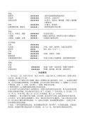 【全国・自驾游】7月下旬至8月上旬30天上海-拉萨自驾游