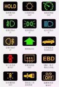 200个汽车故障灯标识大全,别再问我了.....