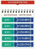 成都的尾号限行应参照北京的轮换制度