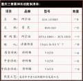 【重庆乐改音响改装店】-重庆乐改三菱翼神发烧级汽车音响改装