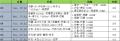 7月16日成都出发自驾西藏召集同行川进青出