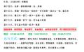 7月份/8月份―最美国道318―川藏南线―越野―拼车―约伴