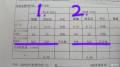 Alfa156维护日志:清洗三元催化