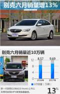 别克在华销量增长13%6款新车年内上市