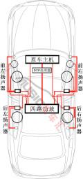 贵州炫车汇---宝马320汽车音响改装芬朗DSP6专业处理器
