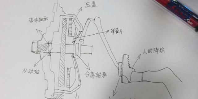 (手绘图)手档原理基本分析,M50V手档驾驶技巧分享,手档的探讨