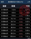 路虎揽胜 3.0SC 动力升级+100匹,改装 GT6刹车