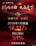 开门红之东南汽车:SUV主打,2018冲击16.4万目标