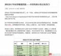 网文质疑深圳GDP增速虚高,深圳统计局回应:算法有误
